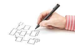 Arm marker draws a block diagram Royalty Free Stock Image