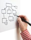 Arm marker draws a block diagram Stock Photo