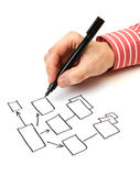 armblockdiagrammet tecknar markören arkivfoton