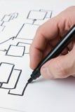armdiagrammet tecknar markören fotografering för bildbyråer