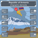 Armenia  infographics, statistical data, sights Stock Photography