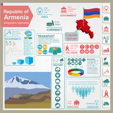 Armenia  infographics, statistical data, sights Royalty Free Stock Photos