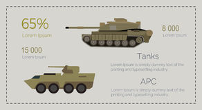 Armored Tank Forces Flat Style Vector Infographics. Armored fighting vehicles infographics. Modern tank, armored personnel carrier flat vector illustrations Royalty Free Stock Images
