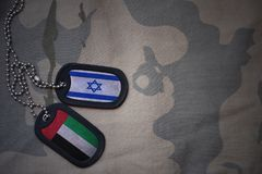 Army blank, dog tag with flag of israel and united arab emirates on the khaki texture background. Royalty Free Stock Photography