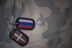 Army blank, dog tag with flag of russia and basque country on the khaki texture background. Military concept Royalty Free Stock Photo