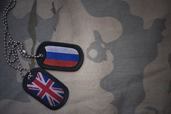 Army blank, dog tag with flag of russia and great britain on the khaki texture background. Stock Photography