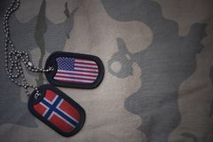 Army blank, dog tag with flag of united states of america and norway on the khaki texture background. Military concept Stock Images