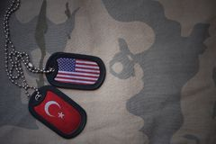 Army blank, dog tag with flag of united states of america and turkey on the khaki texture background. Royalty Free Stock Image