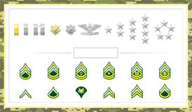 Army Classes. Illustration of different Army Classes Stock Photography