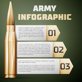 Army Infographic. Graphic template Stock Image