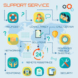 Around the clock hours support service flat style Royalty Free Stock Photo