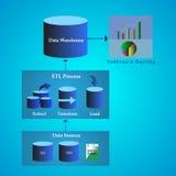 A arquitetura do armazém de dados, conceito da migração de dados das fontes diferentes lavra a apresentação Fotos de Stock