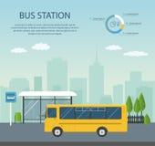 Arrêt d'autobus, station de train illustration libre de droits