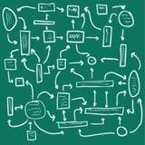 Arrangement de management sur un fond vert sans joint Images stock