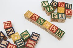 The arrangement of letters forms one word, version 157 stock photos