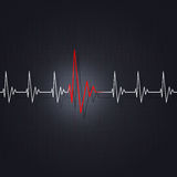 Arrhythmia of a Heart. Heart irregular pulsating arrhythmia graph abstract red background Stock Images