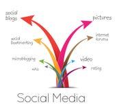 Arrow. Color arrows with social media Stock Photo