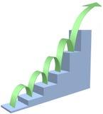 Arrow bounces up business chart. Arrow bounces up business bar chart as symbol of growth stock illustration