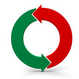 Arrow circulation. In red and green royalty free illustration