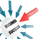 Arrow creative to business success Royalty Free Stock Image