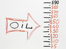 Arrow pointing at oil price falling down royalty free stock image