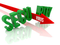 Arrow with word Virus breaks word Security. Royalty Free Stock Photos