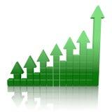 Arrowed chart bar Stock Image