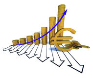 Arrowed chart and euro. Arrowed coins chart  on the white, euro sign Royalty Free Stock Photos