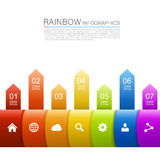 Arrows business growth rainbow Royalty Free Stock Image