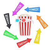 Arrows with Cinema Styles around Bucket Full of Popcorn with 3D Royalty Free Stock Image