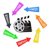 Arrows with Cinema Styles around Film Reel with Cinema Tape near. Clapboard on a white background. 3d Rendering Stock Images