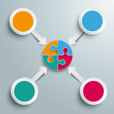 4 Arrows Circle Puzzle Centre Royalty Free Stock Photo