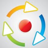 Arrows circle sign Stock Image
