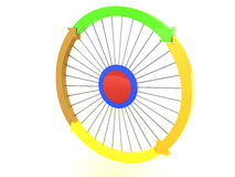 Arrows in different colors as a circle №1 Stock Image