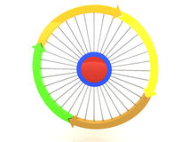 Arrows in different colors as a circle №2 Stock Images