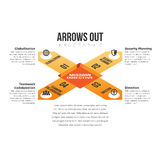 Arrows Out Infographic Stock Photography