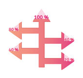 Arrows with percentage Stock Images