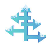 Arrows with percentage Royalty Free Stock Image
