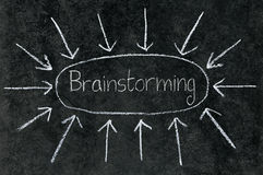 Arrows pointing at Brainstorming. Royalty Free Stock Photos