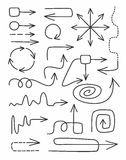 Arrows, thin, curves, intricate, lines, dotted lines, monochrome, white background. Royalty Free Stock Photos