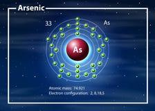 A arsenic atom diagram. Illustration stock illustration