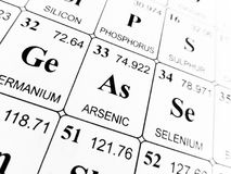 Arsenic on the periodic table of the elements Royalty Free Stock Photography
