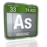 Arsenic symbol  in square shape with metallic border and transparent background with reflection on the floor. 3D render. Element number 33 of the Periodic Royalty Free Stock Images
