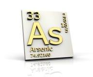 arsenikelement bildar den periodiska tabellen Royaltyfri Bild