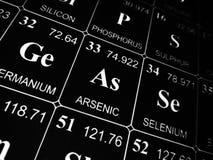 Arszenik na okresowym stole elementy obraz stock