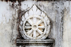 Art of symbols buddha image  statue in historical park Stock Photography