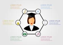 Arte del vector del estudiante del concepto de la educación Imágenes de archivo libres de regalías