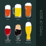 Arten des Bieres Stockfotos