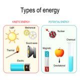 Arten von Energie vektor abbildung