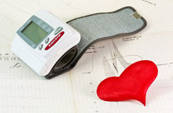Arterial pressure Royalty Free Stock Photo